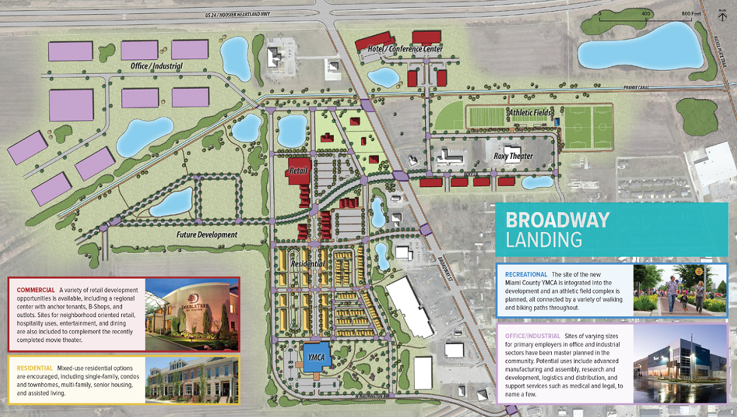 Broadway landing american structurepoint for Broadway plan