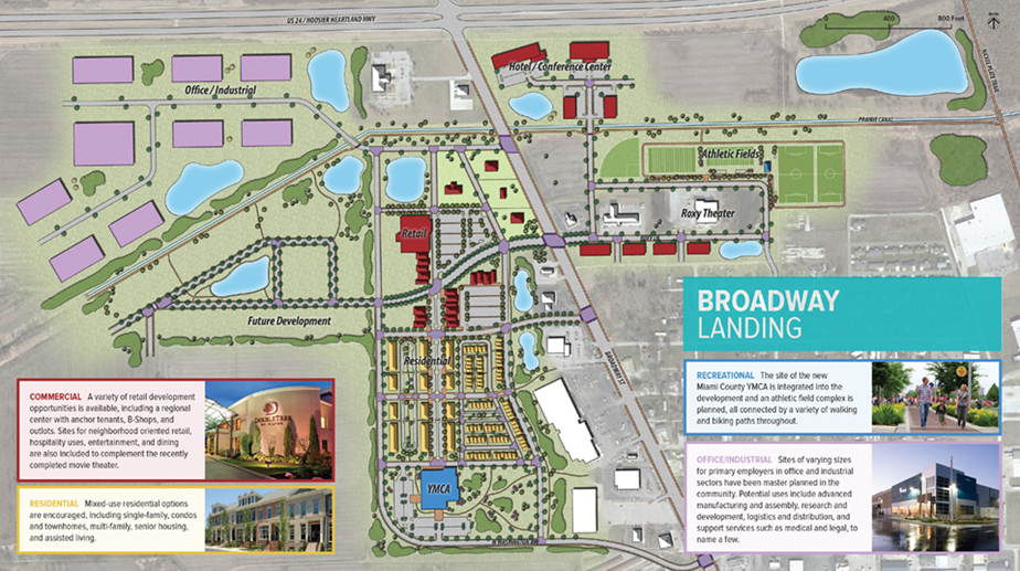 US 24 Broadway Avenue Development Plan